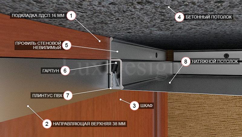 Как сделать быстро потолок фото 747