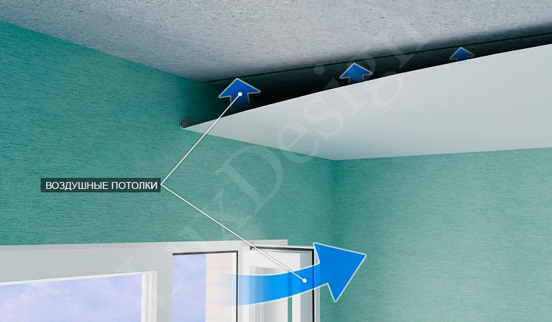 почему надувается натяжной потолок при включении вытяжки следуют строгой последовательности